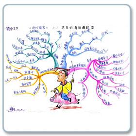 四岁儿童心智发育迟缓,语言表达能力差曾经受过脑外伤图片
